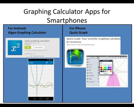 Graphing Caculator Apps (Smartphone)